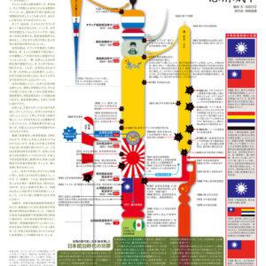 370年も植民地だっだ「悲情城市」台湾