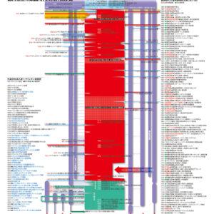 徳川幕府の鎖国時代の海外交渉史
